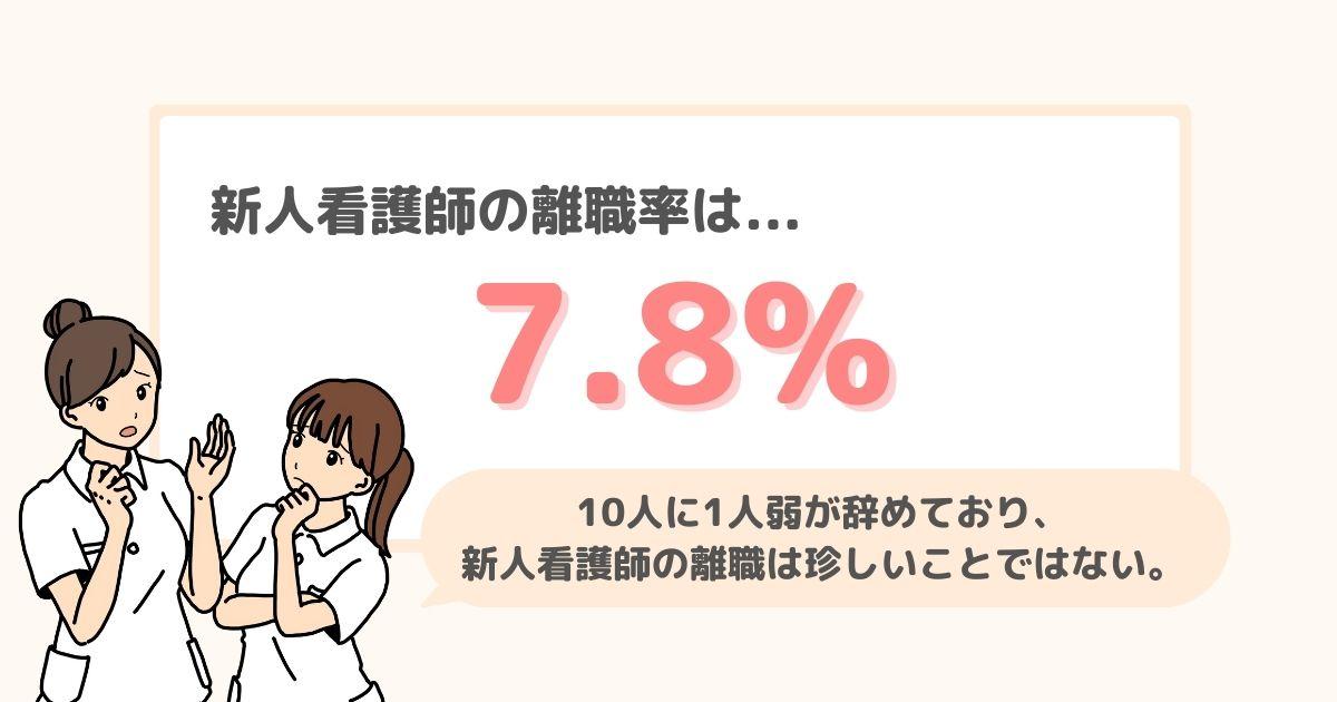 新人看護師の離職率