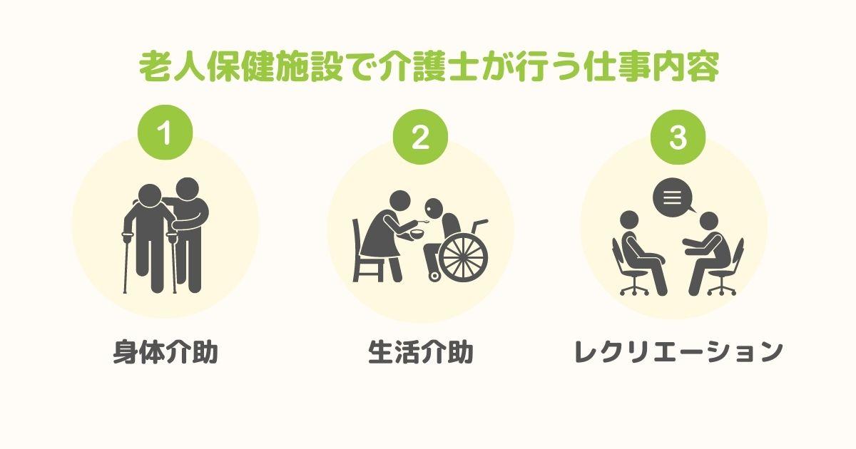介護士の老人保健施設での仕事内容