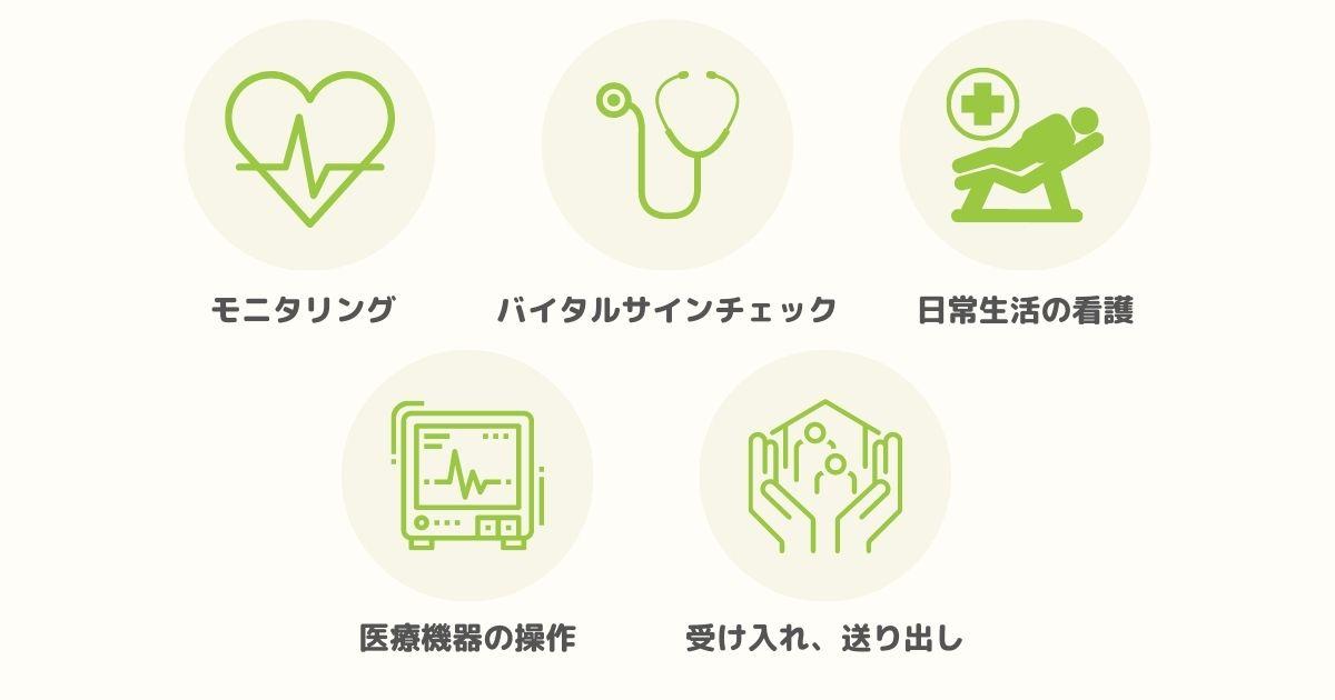 ICUで働く看護師の役割・仕事内容